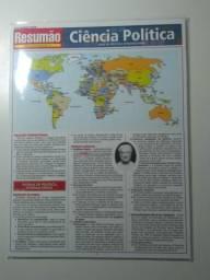 Resumão ciência política