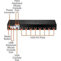 Switch Kvm 8 Portas Rack Trendnet Tk-803r Usb/vga Ps2