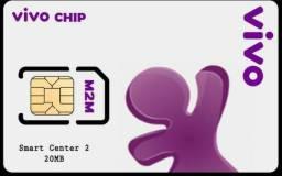 30.0 r$ chip m2m