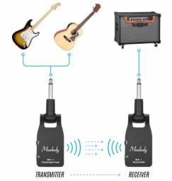 Transmissor Wifi p/ Cavaco / Banjo / violão / guitarra / Baixo
