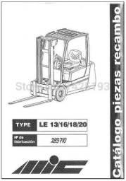Catalogos de peças empilhadeiras *