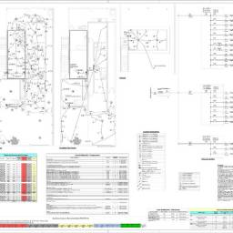 Projeto de instalação elétrica
