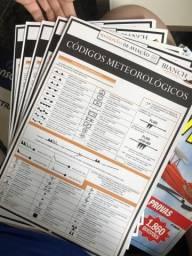 Resumos de aviação para piloto privado
