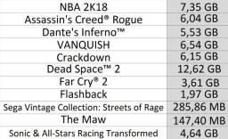 Nba 2k18 + 10 Jogos - Originais - Xbox 360