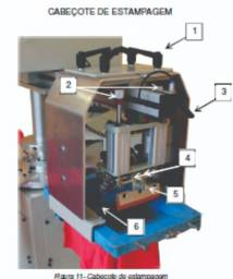 Máquina Carrossel para etiquetas