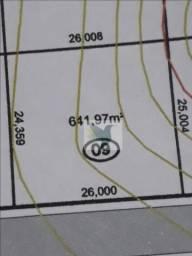 Terreno à venda, 641 m² por r$ 192.591 - rodovia do peixe
