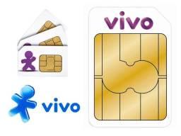 Conectvidade m2m para Rastreadores Veicular e Maquina De Cartão