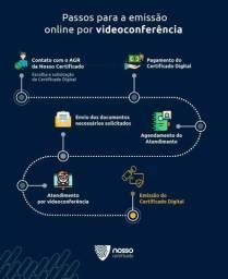 Certificado Digital e-CPF e-CNPJ / Águas Claras