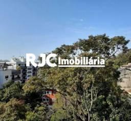 Apartamento à venda com 4 dormitórios em Tijuca, Rio de janeiro cod:MBAP40470
