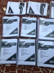 Apostilas ph med