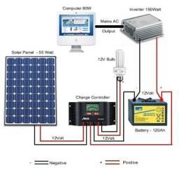 Projeto e homologação de Energia solar Equatorial