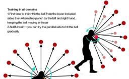 Banda de Cabeça com Corda e Bola para Treinamento de Boxe