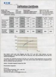 Contador De Partículas Ccs4 Marca Eaton - Analise De Óleo R$75,000.00