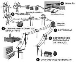 Engenheiro eletricista