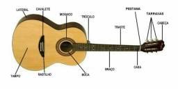 Aulas de violão /  AB MUSIC