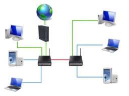 Monitore seus funcionários na internet