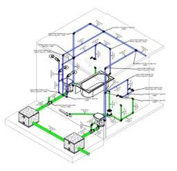 Título do anúncio: Projetos Hidraulicos Detalhados.