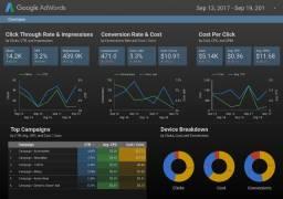 Assessoria em Gestão Inteligente dos dados de sua Empresa