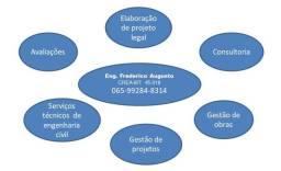 Avaliações, projetos e consultoria de engenharia civil