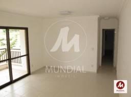 Apartamento para alugar com 4 dormitórios em Jd nova alianca sul, Ribeirao preto cod:43545