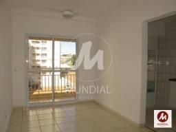 Apartamento para alugar com 2 dormitórios em Pq resid lagoinha, Ribeirao preto cod:25357