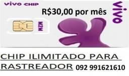 Telemetria M2M para rastreadores zap 991621610