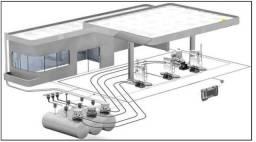 Posto de combustível, Montagem, instalação, construção, compra e venda