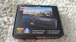 HDMI Splitter 4x