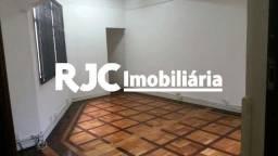 Título do anúncio: Apartamento à venda com 4 dormitórios em Copacabana, Rio de janeiro cod:MBAP40283