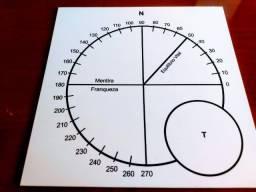 03 Gráficos Radiestésicos