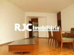 Apartamento à venda com 4 dormitórios em Tijuca, Rio de janeiro cod:MBAP40240