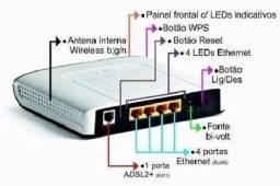 Modem ADSL / VDSL com wifi Technicolor TD5336 na caixa
