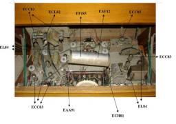 Esquema elétrico da Telefunken Dominante VII