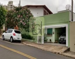 Título do anúncio: CASA RESIDENCIAL em Itu - SP, Jardim Faculdade