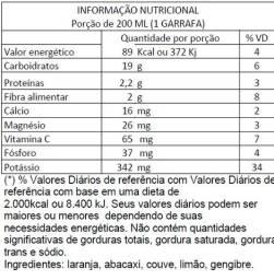 Informação Nutricional para Alimentos e Bebidas